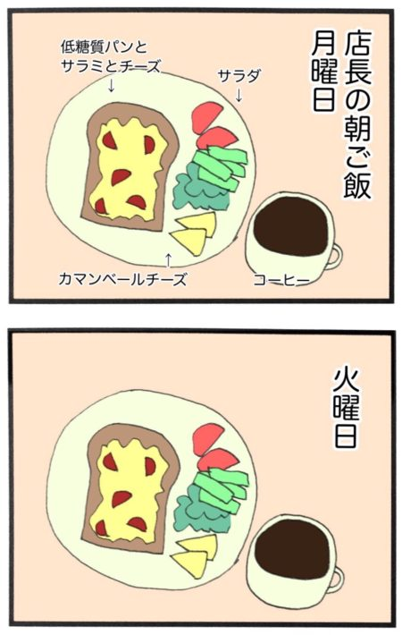 糖質制限の朝ごはんの漫画