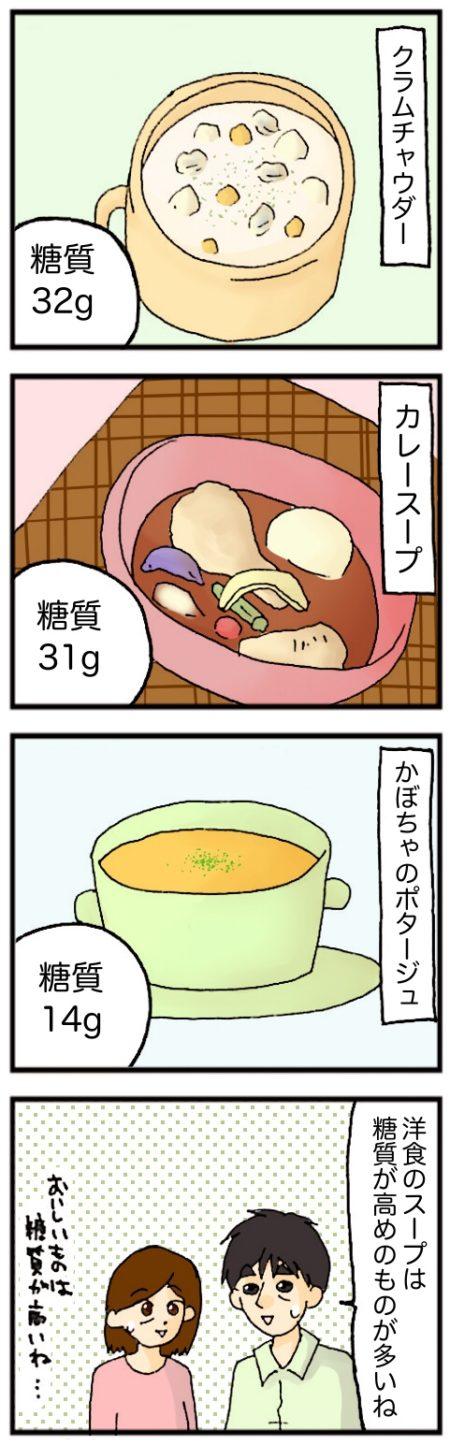 スープの糖質量 漫画